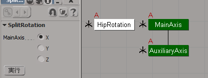 SplitRotation