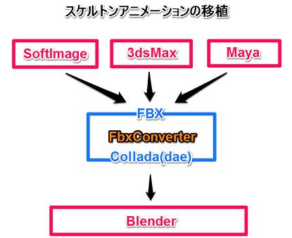 webGL06_01